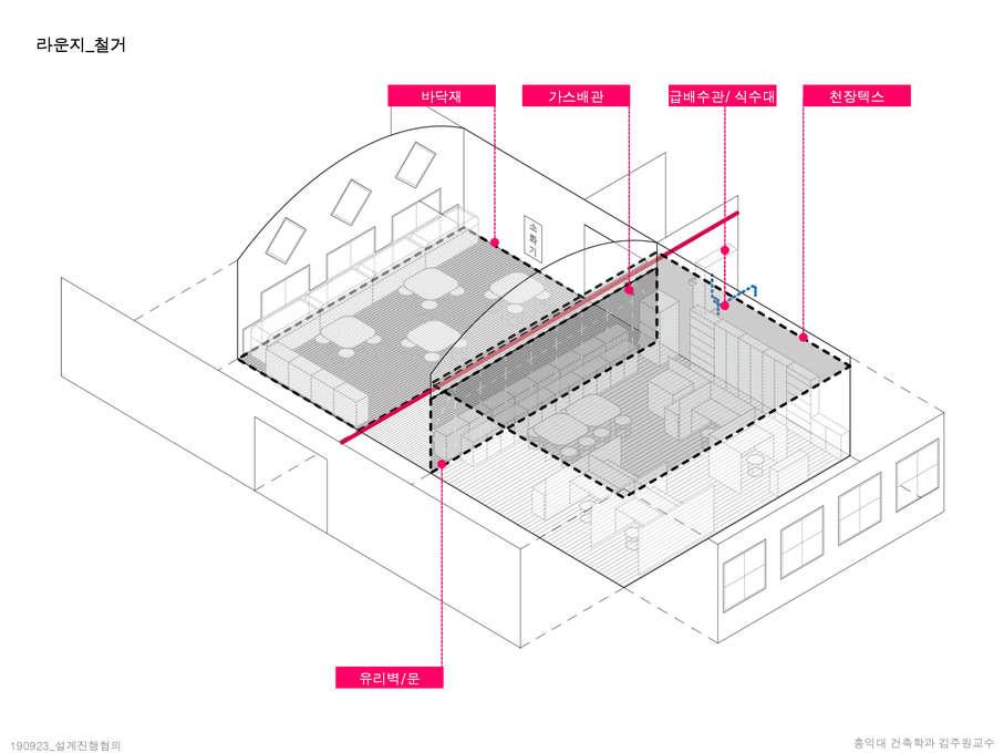 라운지, 휴게실 철거계획
