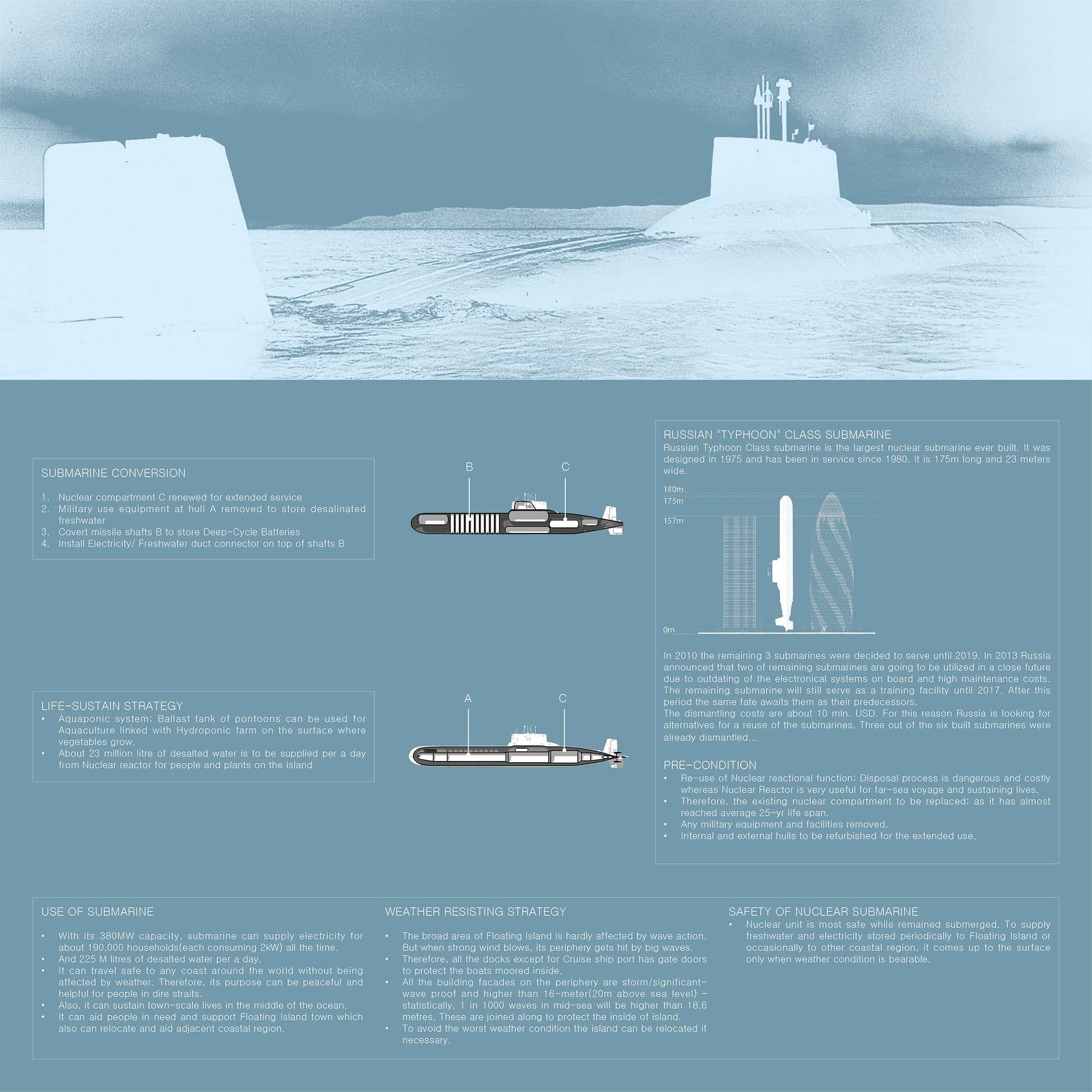 핵잠수함 개요