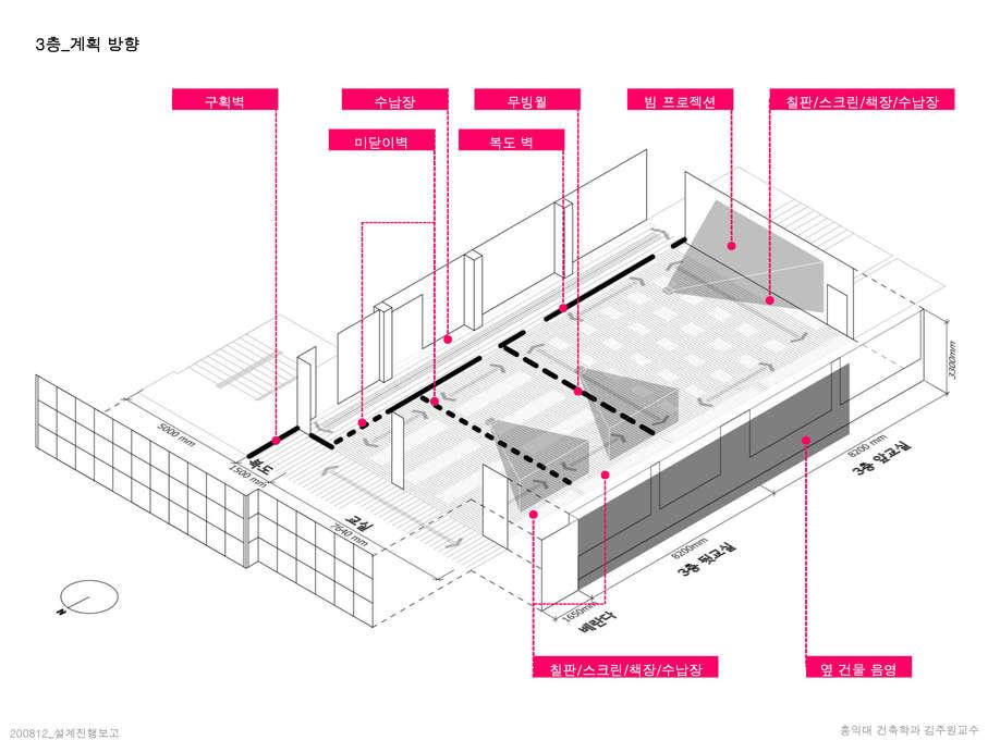 3층 구획