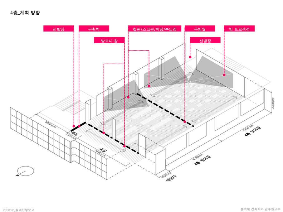 4층 구획