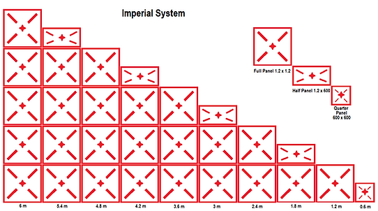 Savanna Imperial System