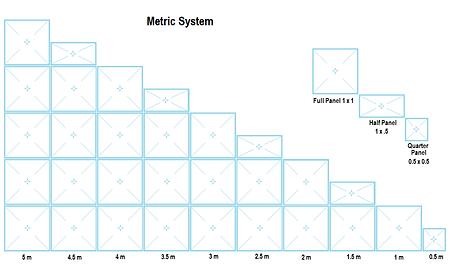 Savanna Metric system