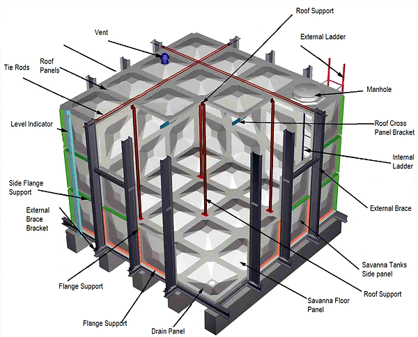 Internal Structure of Savanna GRP tank