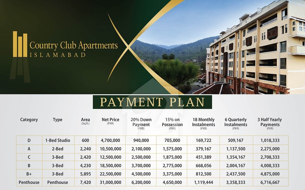 country_club_apartments_pp.jpg