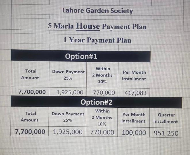 lahore garden home payment plan.jpeg