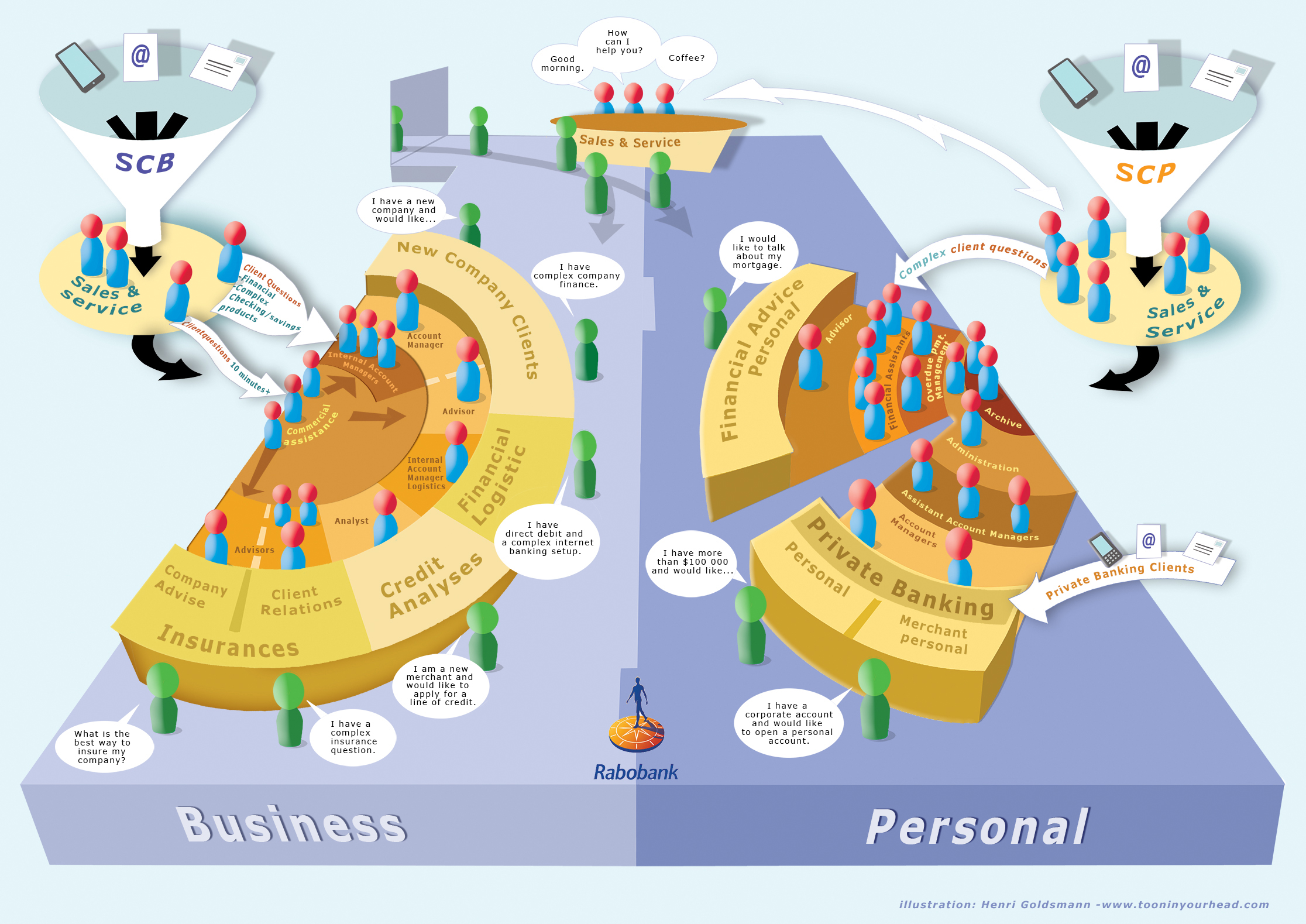 Henri Goldsmann-Infographic Logistica