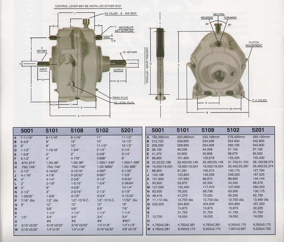 5000-Series-Dimensions