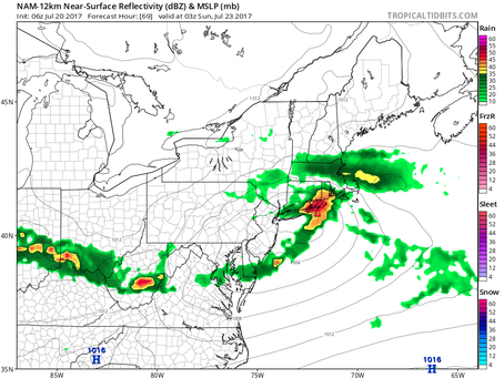 Timing the Rain and the Arrival of a Low-Humidity Air Mass