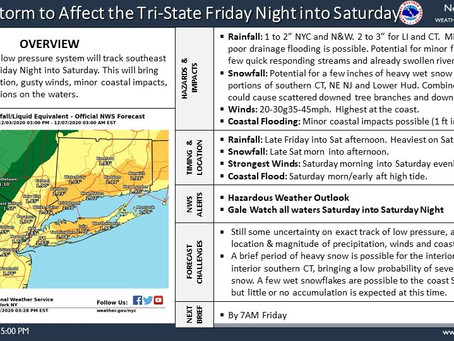Images from the NWS for Tri-state area and more storms to come: