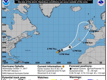 Hurricane Ophelia Heading Towards Ireland