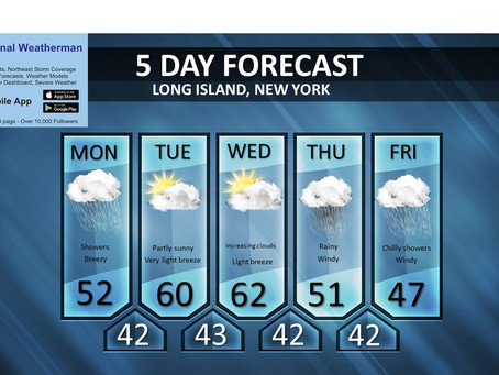 **Update on the storm with rain, snow, and wind for the northeast** Also, the Long Island forecast: