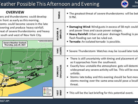 Here's the latest from NWS NY on the potential severe weather later: