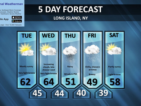 Long Island forecast and maps for the rain/snow storm for the northeast: