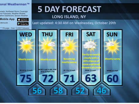 Snow and rain maps with some comments and a beautiful day today with the Long Island forecast: