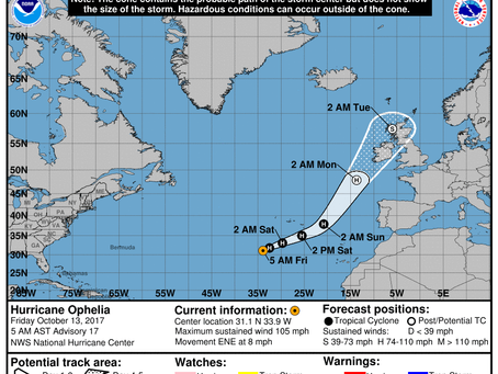 Hurricane Ophelia on Track Towards Western Ireland and the Weather for the American League Champions