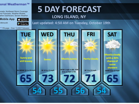 The Long Island forecast with some images, including  rain/snow maps: