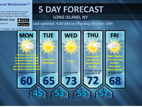Dry stretch, roller coaster of temps, feet of snow out west, potential coastal storm, & LI forecast: