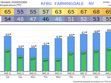Much Cooler Than Normal Temperatures Headed to Long Island