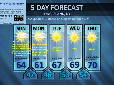 GFS and Euro are both showing highs only in the 50's on Long Island next weekend: