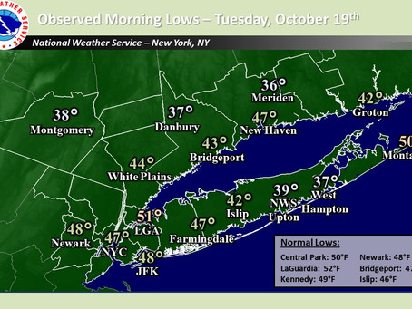 37 degrees was the low at Westhampton Beach: