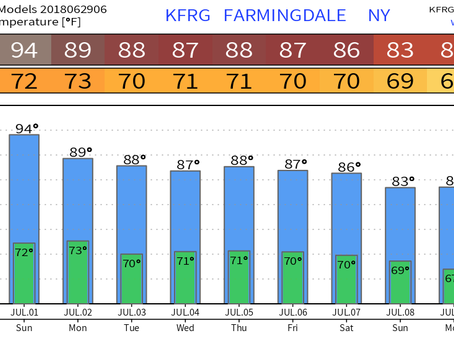 Long Island Heat Wave Starts Today