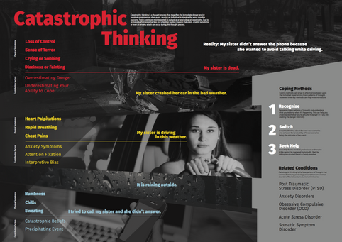 Catastrophic Thinking Poster