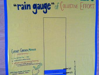 Log of Collective Effort for Group Gardening
