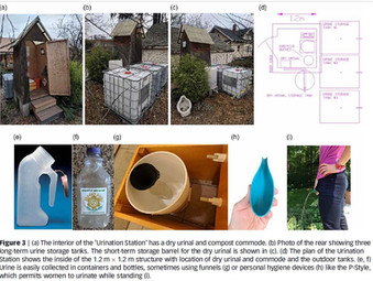 Urination Station Process Overview