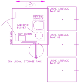 Urination Station Schematic.png