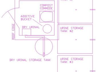 Urination Station Schematic
