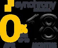502-5020633_synchrony-financial-0-apr-fo