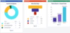 Monitoring Dashboard Jira Report