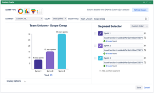Count Story Points Jira Dashboard