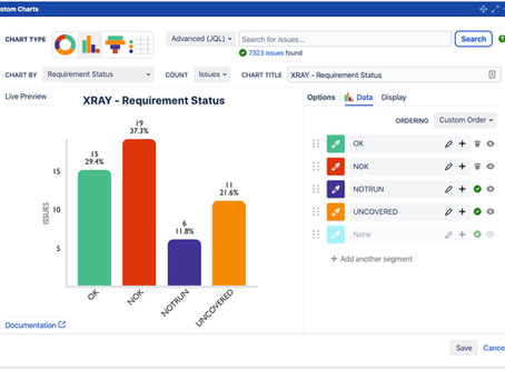 Xray Test Case Management for Jira Now Integrates with Custom Charts.