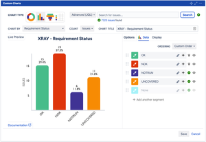 Test Case Management Jira Reporting Chart
