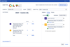 Testing in Jira Reports by Requirements Status