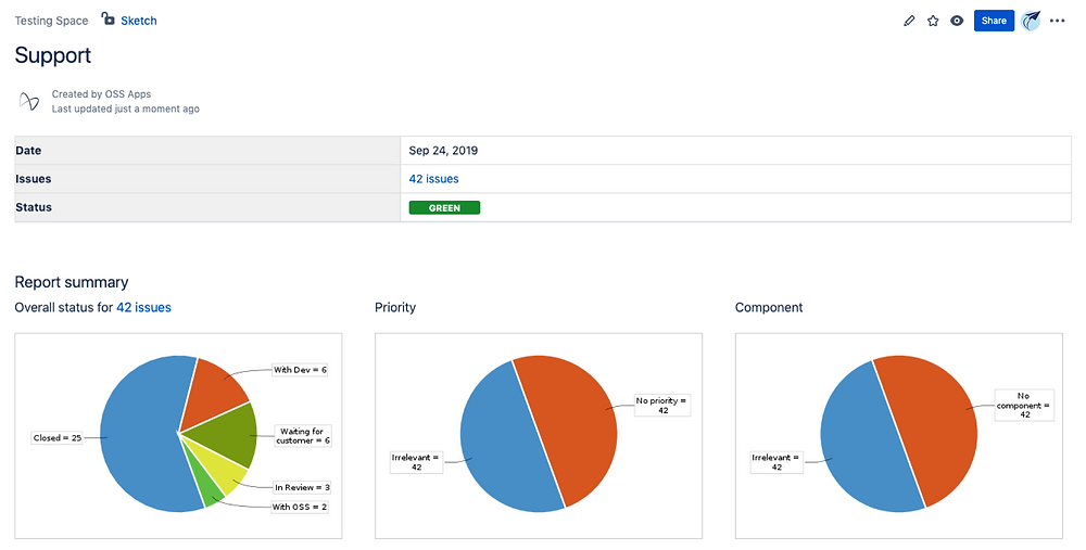 Create a Dynamic Jira Status Chart in Confluence
