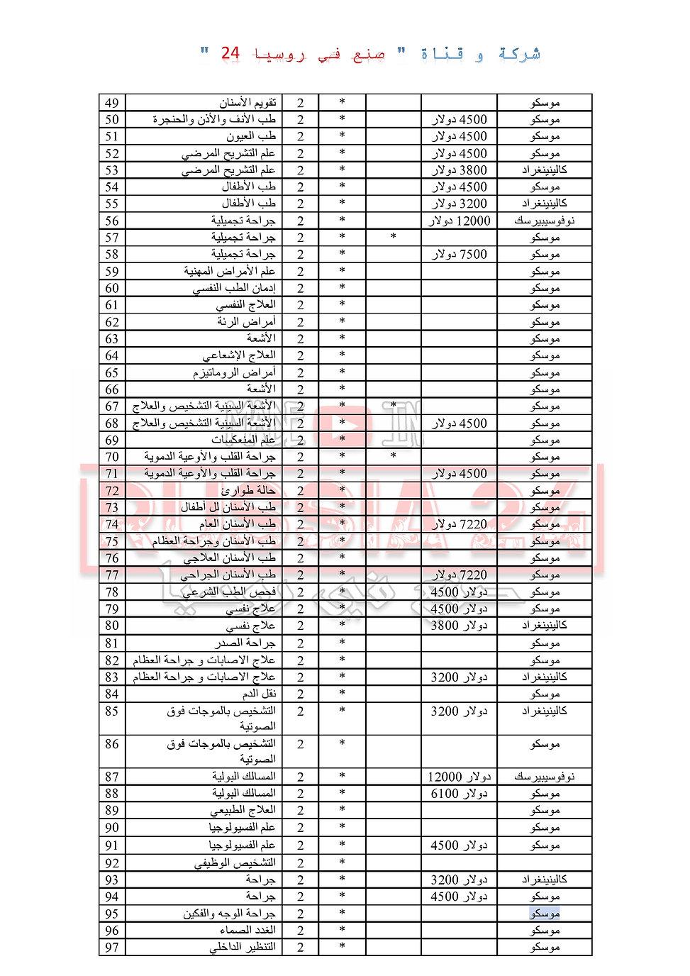 التخصصات الطبية عربي-page0002.jpg
