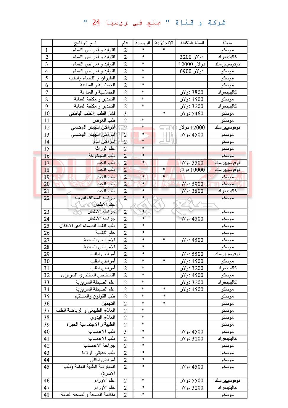 التخصصات الطبية عربي-page0001.jpg