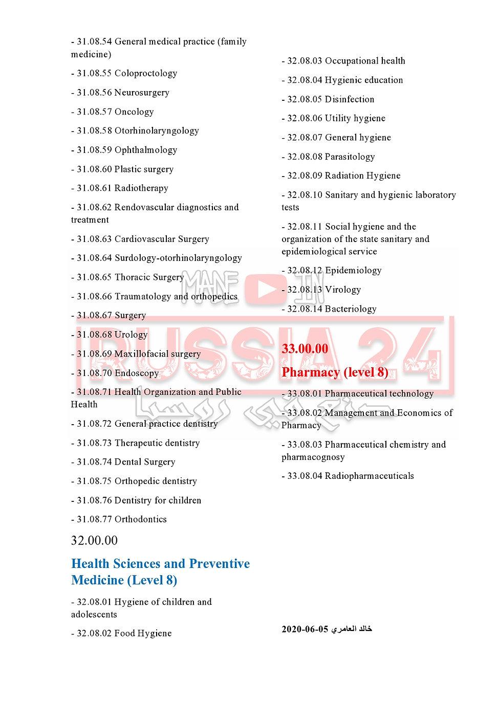 التخصصات الطبية مع الكود-page0002.jpg