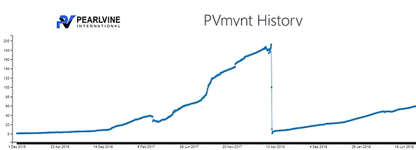 pv mint history.png