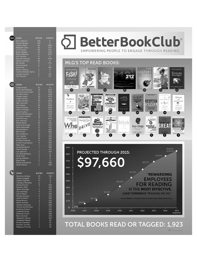 BetterBookClub