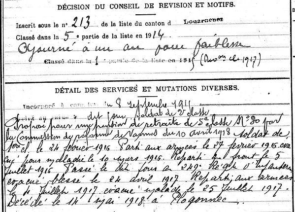 le noach noac'h rene marie plogonnec pont aven craonelle 14-18 Finistère Non Mort France Réformé maladie tuberculose suicide fusillé accident