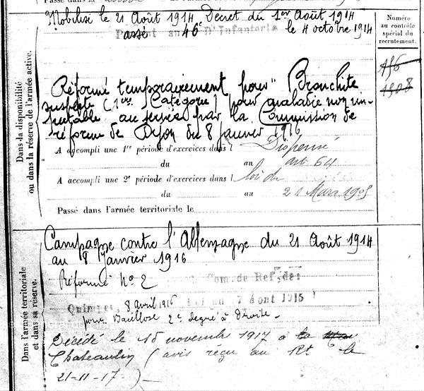 gourlan gabriel marie plomodiern chateaulin 14-18 Finistère Non Mort France Réformé maladie tuberculose suicide fusillé accident