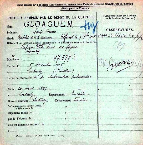gloaguen louis marie loctudy 14-18 Finistère Non Mort France Réformé maladie tuberculose suicide fusillé accident