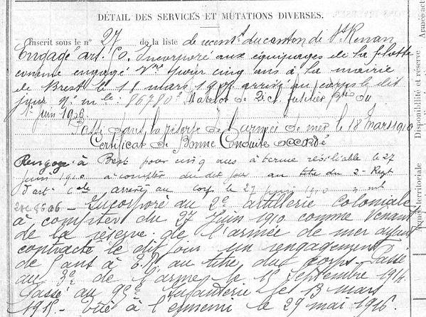 Simon Olivier Mrie Plouzané Guerre 1914 1918 14-18 Finistère Finistérien Mort pour la France Berry au Bac cote 108 Sapigneul Choléra Moscou Mauchamp
