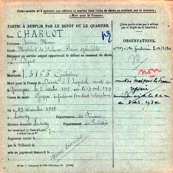 Charlot isidore marie loctudy quimper 14-18 Finistère Non Mort France Réformé maladie tuberculose suicide fusillé accident