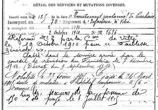 kerlirzin rené carhaix vannes 14-18 Finistère Non Mort France Réformé maladie tuberculose suicide fusillé accident