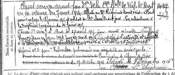 simon yves marie cloitre saint thegonnec poudrerie moulin blanc brest 14-18 Finistère Non Mort France Réformé maladie tuberculose suicide fusillé accident