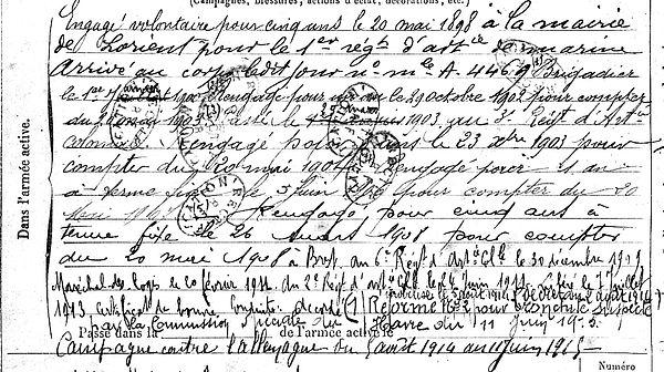canivet rene augustin marie quimperle oissel 14-18 Finistère Non Mort France Réformé maladie tuberculose suicide fusillé accident